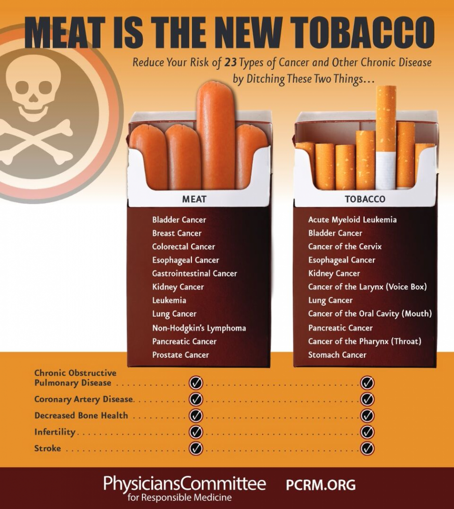 meattobacco